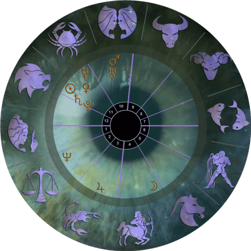 Astrologie Bedeutungen - Stilisiertes Auge mit einem eingesetzten Horoskop